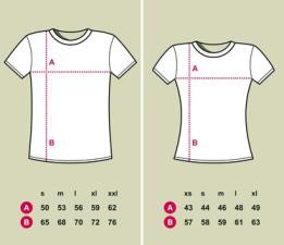 Die Kleidung wird enger © nikolae - Fotolia.com