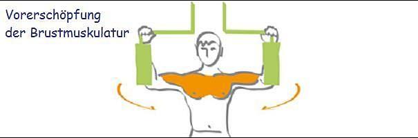 Mehr Muskeln durch Vorerschöpfung