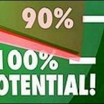 Genetisches Limit / Potential beim Muskelaufbau