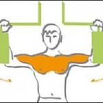 Durch Vorermüdung / Vorerschöpfung bessere Wachstumsreize setzen und eine symmetrische Muskulatur bekommen